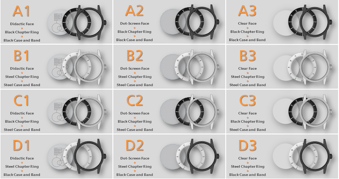 Many Caliper View versions to choose from!