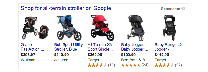 """Source: Google Search for """"all-terrain strollers"""" on March 5, 2016"""