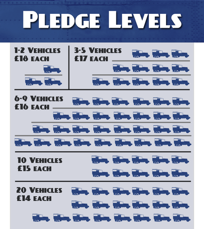 Pricing Structure: French Vehicles Of WWII By MadBobMiniatures In 1:56 (28mm