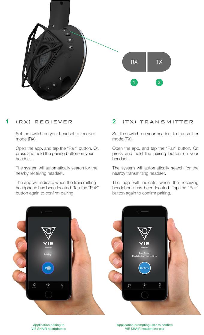 VIE SHAIR: Pain-Free Sociable Headphones on BackerClub
