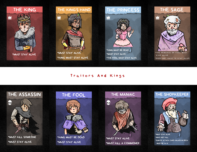 All 8 Roles in Traitors & Kings