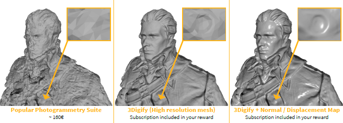 3Digify compared to photogrammetry (click to enlarge)