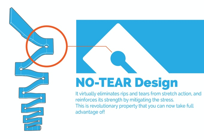 Along with its elasticity and physical strength, our design solution also helps it to prevent rips and tears.