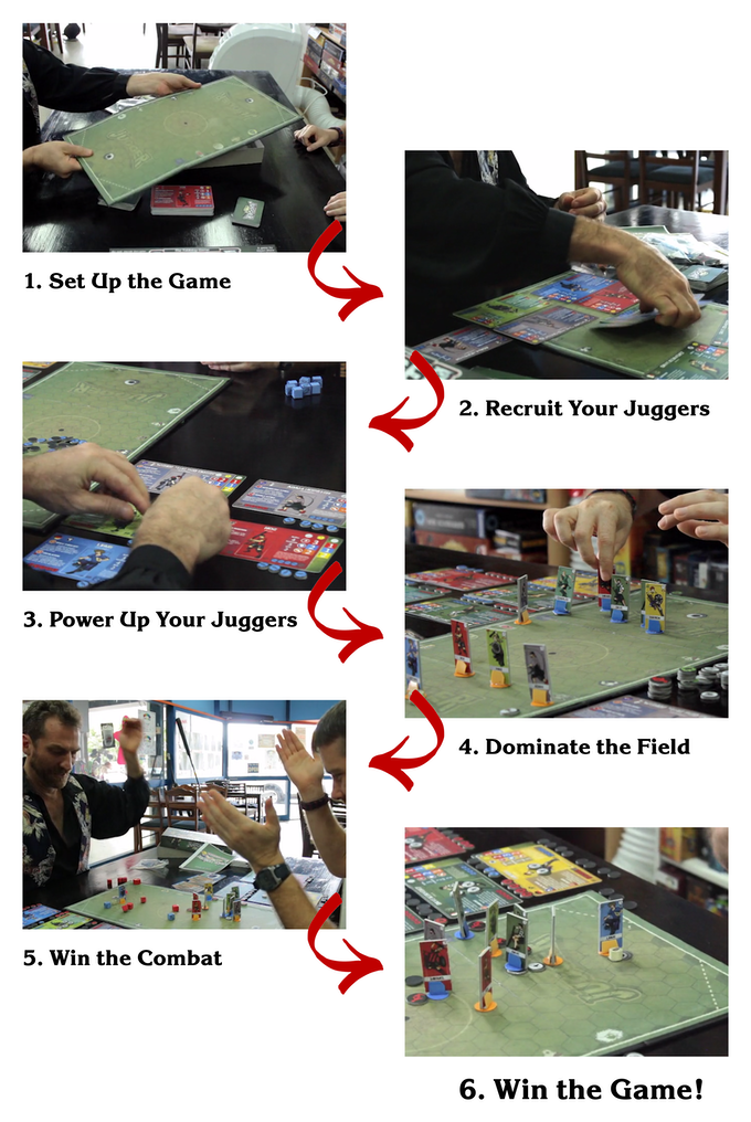The handmade prototype of Jugger TTG showing the 6 basic steps on how you play and win.