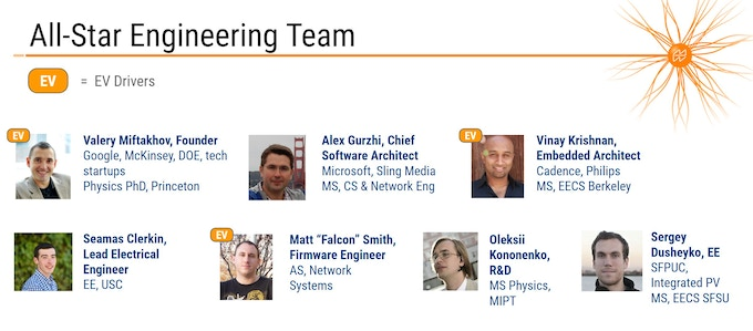 Our Engineering team