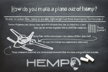 Hemp Can Save The Planet