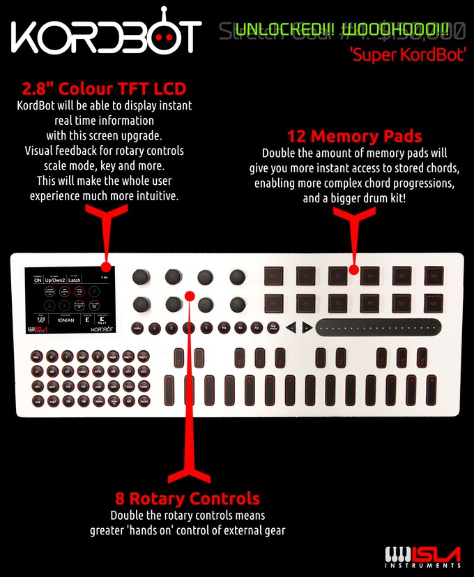KordBot - Music Production Assistant by ISLA Instruments LLC