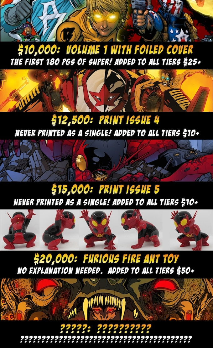 When stretch goals are hit, rewards will be added to each tier at no additional cost.