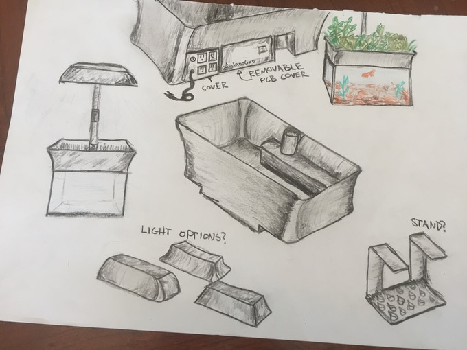 Conceptualizing the AquaGarden