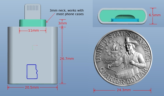 Coin size; small, compact, thin.