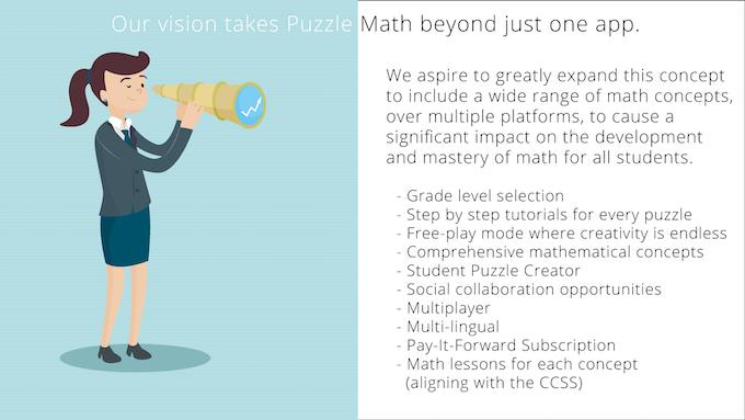 Puzzle Math STEM Education Tool: Solve The Math Crisis - Engage both ...