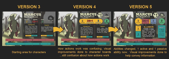 This is a image of Marcus changing through several of the large updates to Forlorn.