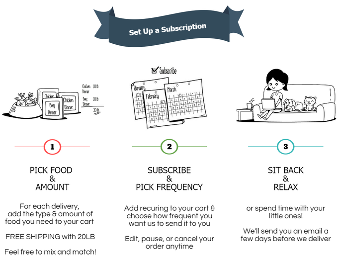 how to change delivery adress kickstarter