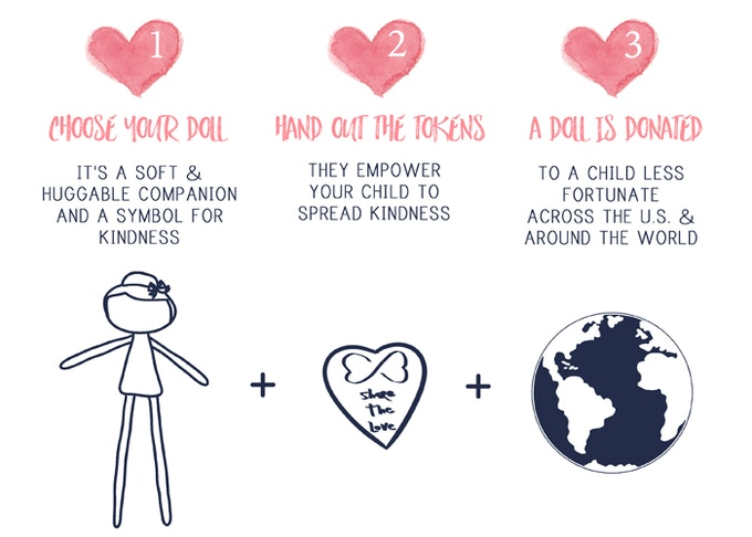 The Doll Kind Dolls That Inspire Children To Be Kind Backers