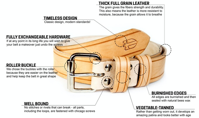 9ddb2a5b727 Tinker Dress Belt