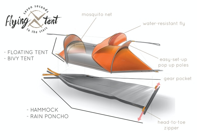 flying tent rendering