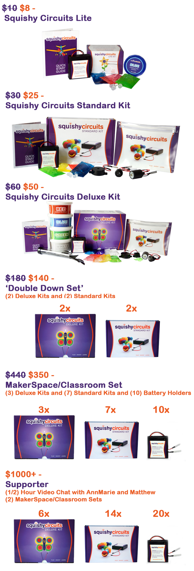 Squishy Circuits Kits By Store Kickstarter And Conductivity Science Kit 25 Electricity What Do I Get For Supporting This
