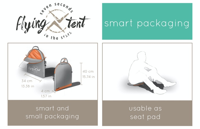 smart and small packaging