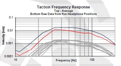 Typical tactile data from Kannon prototype