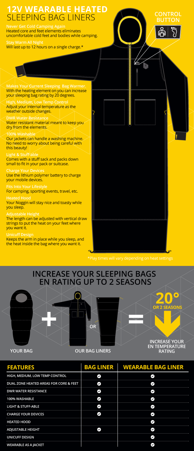 12v Wearable Heated Sleeping Bag Liners Never Get Cold Again