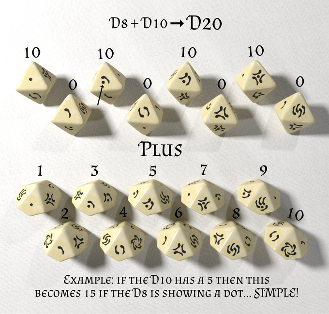 To roll the D8 and D10 as a D20: the dot on the D8 is worth 10 and this is added to the value of the D10 when showing.
