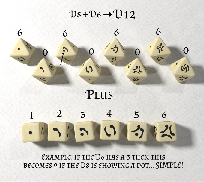 To roll the D8 and D6 as a D12: the dot on the D8 is worth 6 and this is added to the value of the D6 when showing.