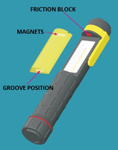 How the Glow Stick Stays Attached