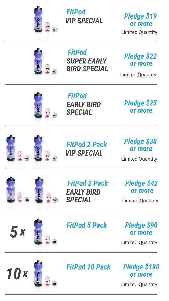 FitPod - Healthy Hydration Made Easy by FitPod —Kickstarter