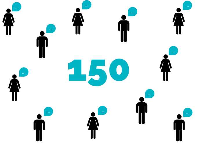 150 people tested Nimble to help make it the best it can be