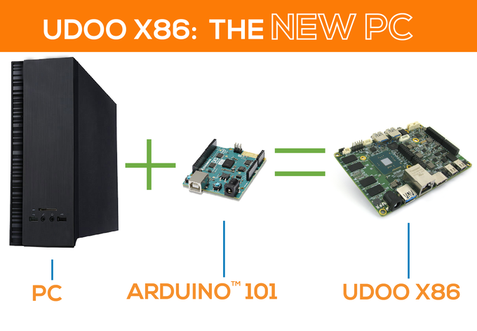"""UDOO X86, la board """"10 times more powerful than Raspberry Pi 3"""" 11e5e64533b8412b3e658f7f798d0790_original"""