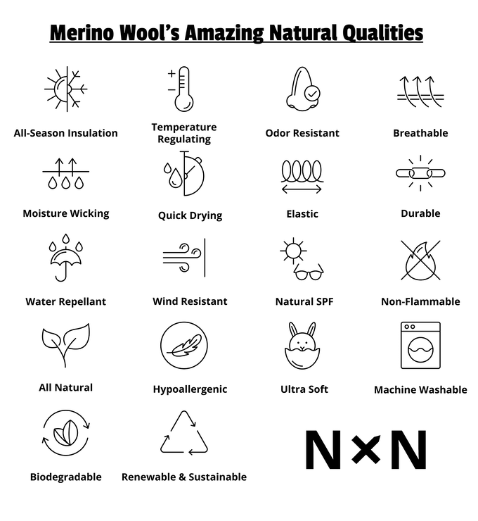 Merino Wool's Amazing Qualities (copyright NxN)