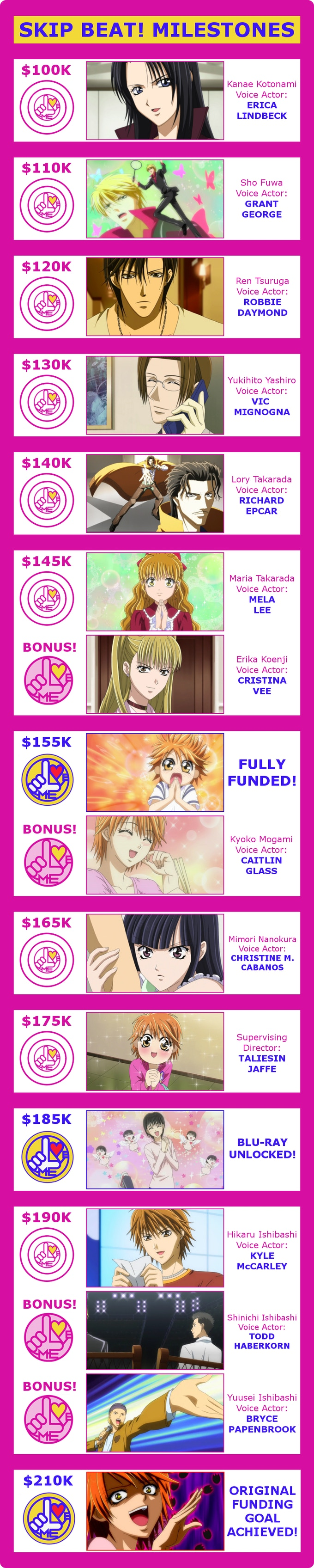 M. thank you for this graphic!!! We did it!!! $210K!!!