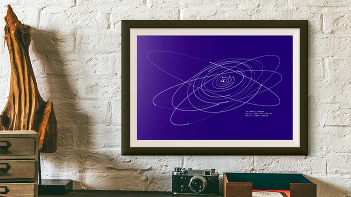 discover the solar system on the personal human scale, using a birthdate, or any other date meaningful to you. generated with data from NASA / JPL and archived on a poster or t-shirt.