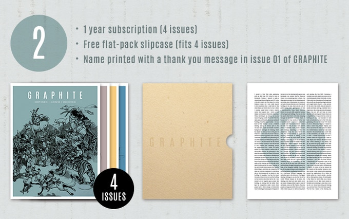 £35 + subsidised shipping. Limited to 750 backers.