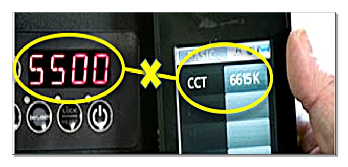 Although the preset indicates 5500K, the actual light output is 6615K – a blue color-shift error of over 1000K