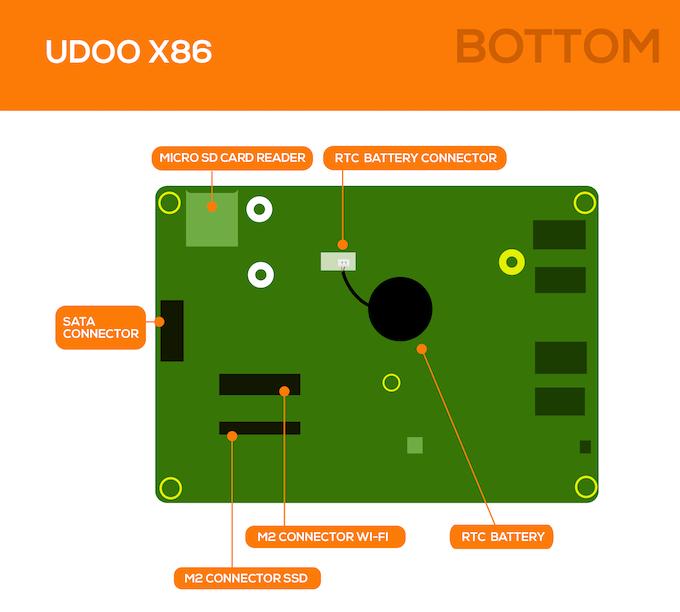 "UDOO X86, la board ""10 times more powerful than Raspberry Pi 3"" 50a4efb91b17459da25b4867449dc7c8_original"