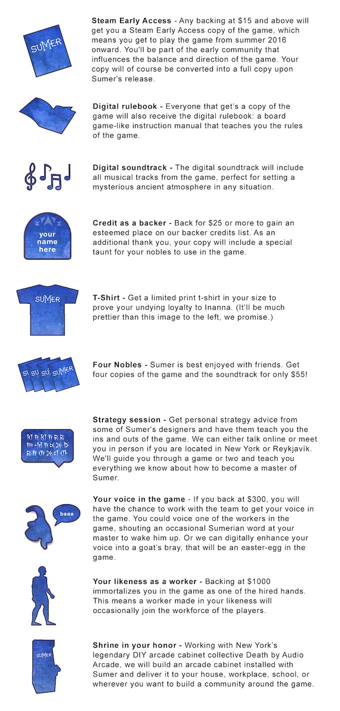 Sumer - A Game of Divine Strategy by Studio Wumpus — Kickstarter