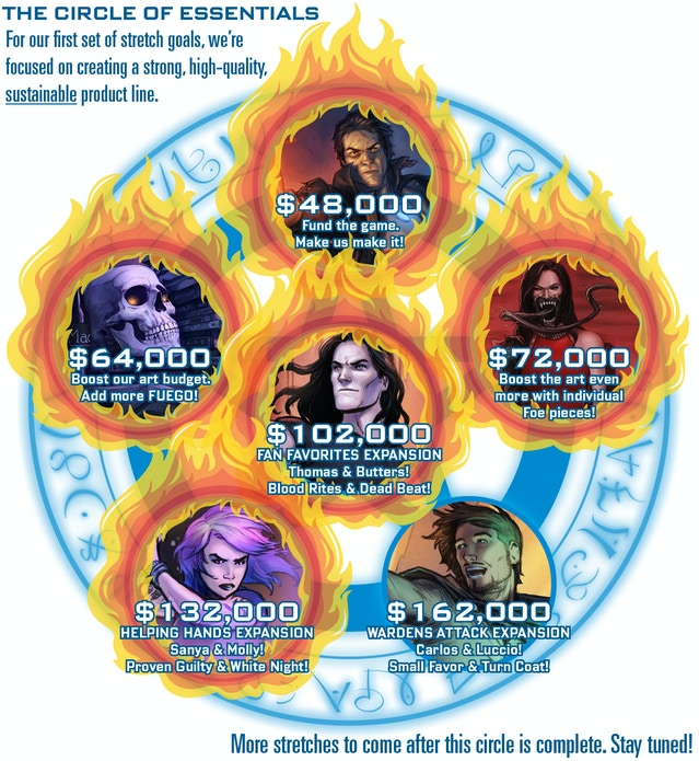 I kicked in to a burning ring of fire / went down down down / and the funds kept going higher