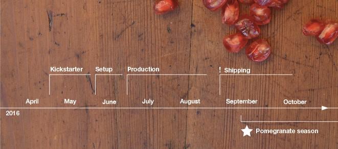 The rewards ship before the next pomegranate season!
