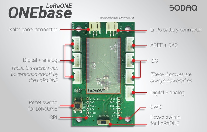 LoRaONE: the LoRa® IoT development board by SODAQ — Kickstarter