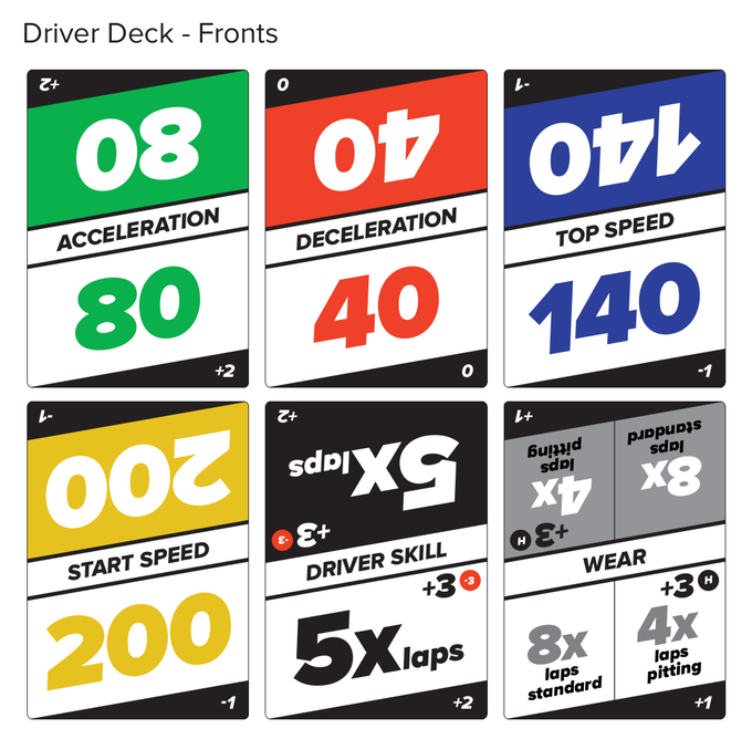 Customize your car for each track you race! (Please Note: Artwork Not Final.)