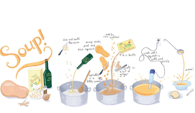 an example of Megan Piontowski's step-by-step illustration of a recipe