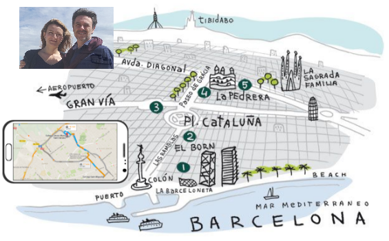 Navigating Barcelona is a mess without a support for the phone