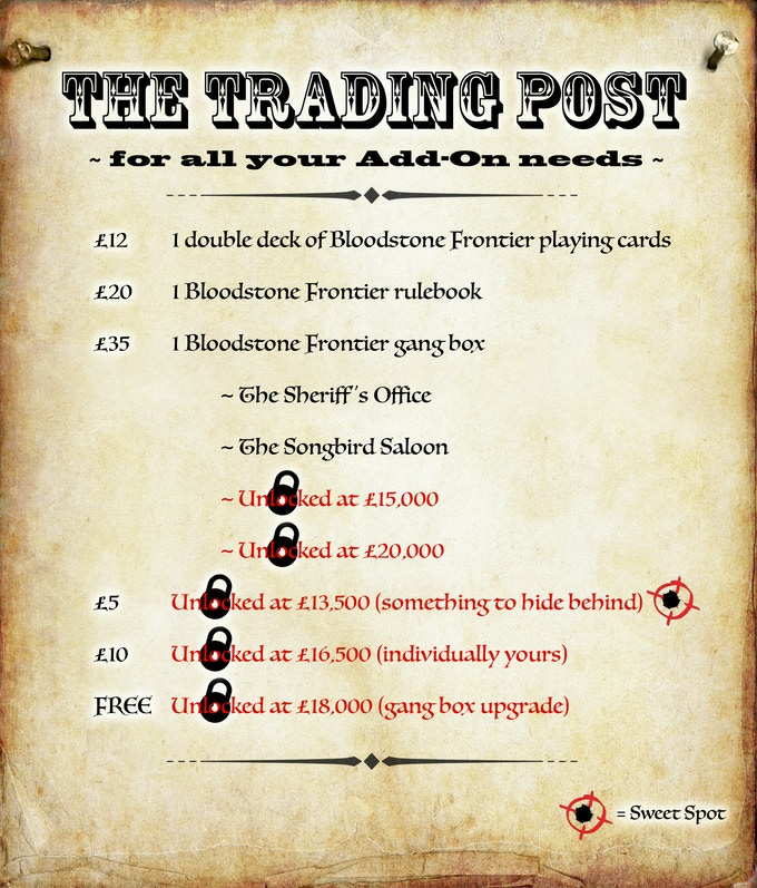 The Trading Post. All extra costs can be added via the Pledge Manager and confirmed after the campaign has ended