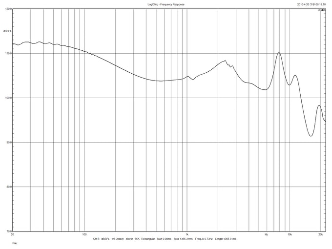 Apollo 7 Frequency Response