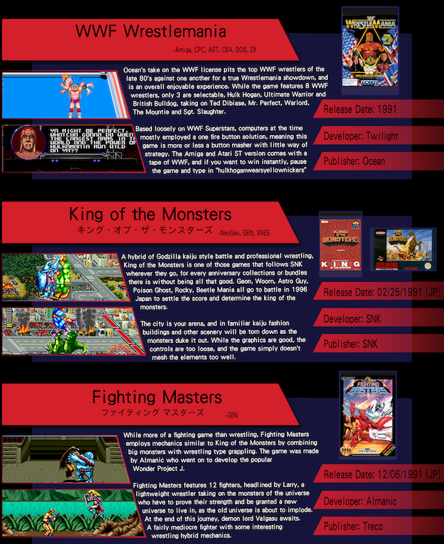 Wrestling With Pixels: The World Tour Of Wrestling Games by