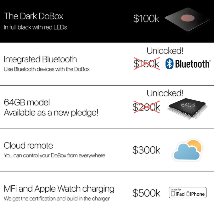 DoBox - portable wireless dock for Apple devices by This is