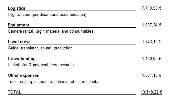 Cost breakdown details