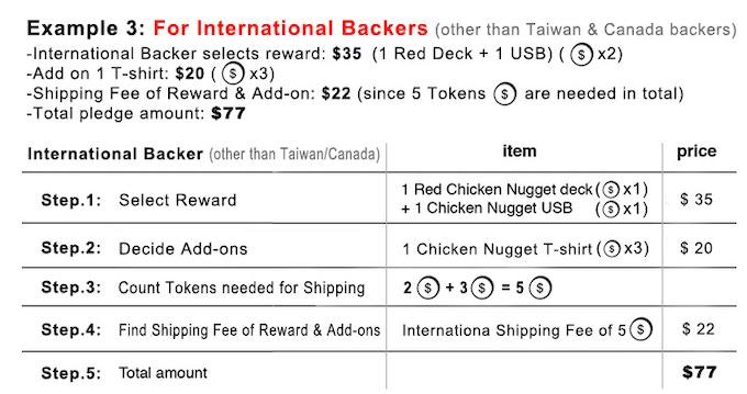 Legend Reborn: Chicken Nugget Playing Cards by Hanson Chien
