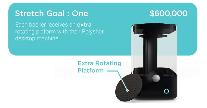 PolySmooth & Polysher: 3D Prints Without Layers by Polymaker